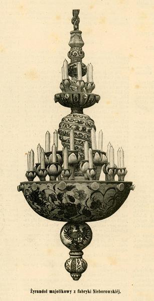 Grafika w technice drzeworytu sztorcowego wykonana w 1883 r.
