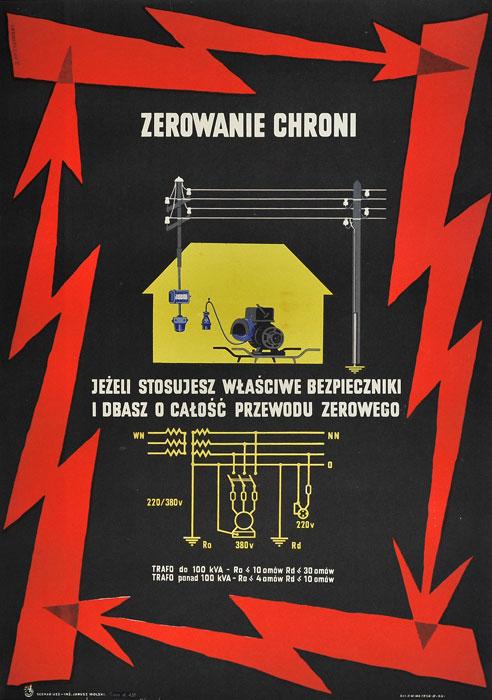 """Oryginalny polski plakat społeczny BHP """"Zerowanie chroni"""" . Projekt JERZY PRZYGODZKI"""